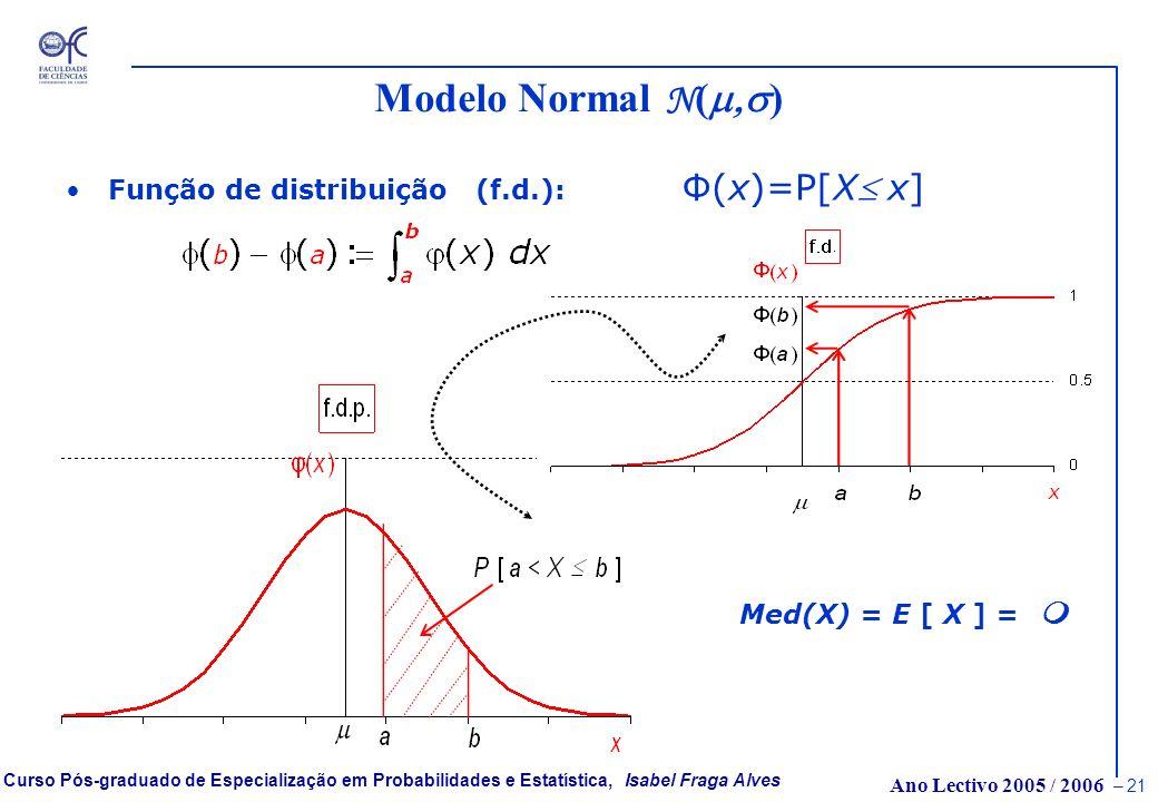 Modelo Normal N(m,s) Função de distribuição (f.d.): Φ(x)=P[X x]
